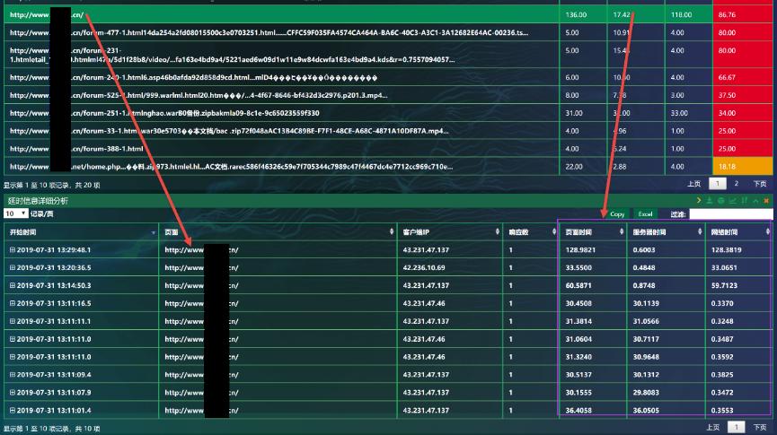 网深科技 NetInside 网络分析 Wireshark 业务性能综合分析
