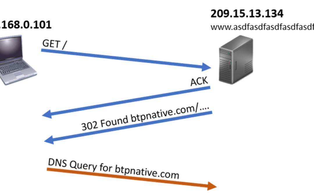 一种新的HTTP重定向攻击分析