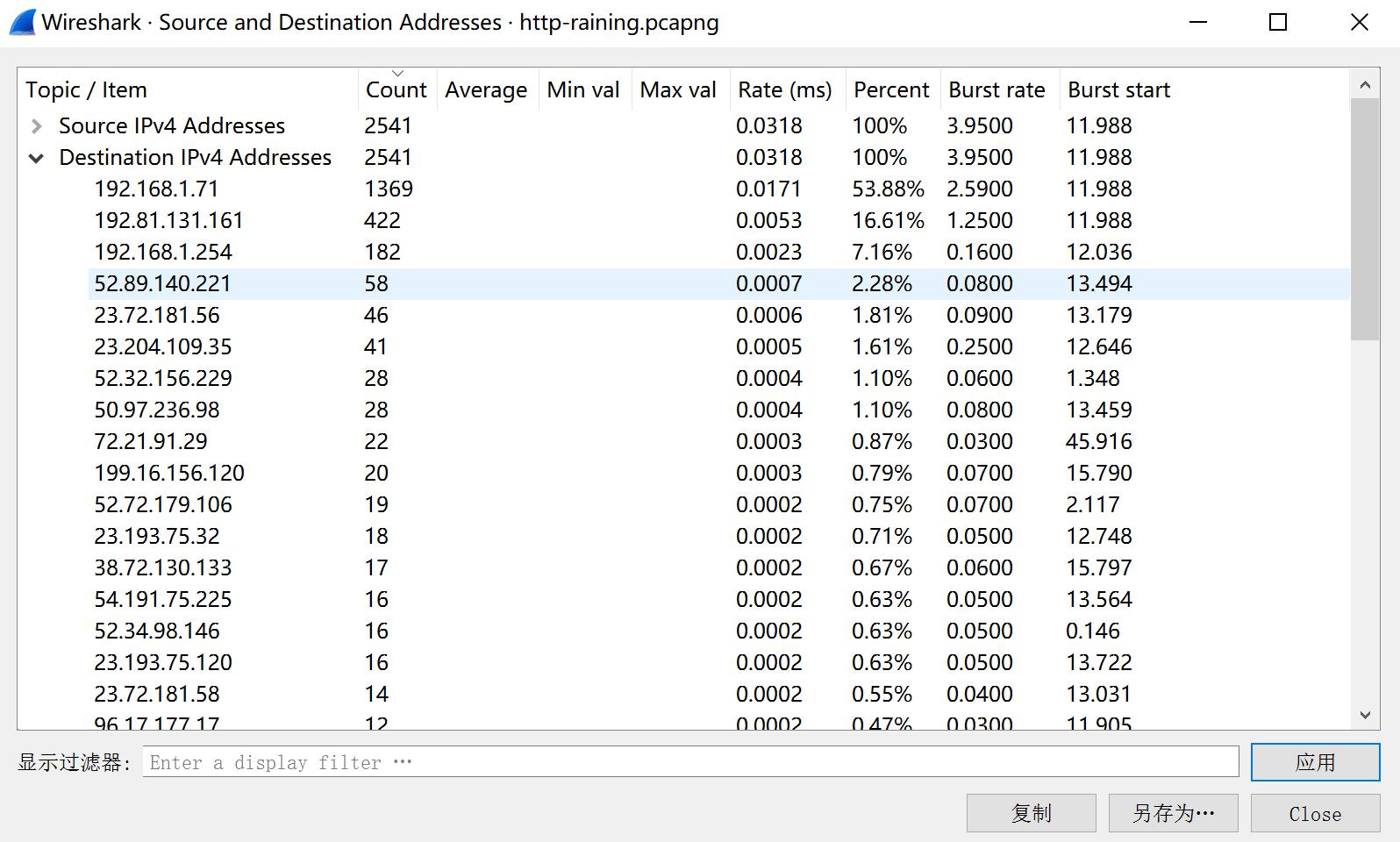 网深科技 NetInside 网络分析 Wireshark  源-目标地址