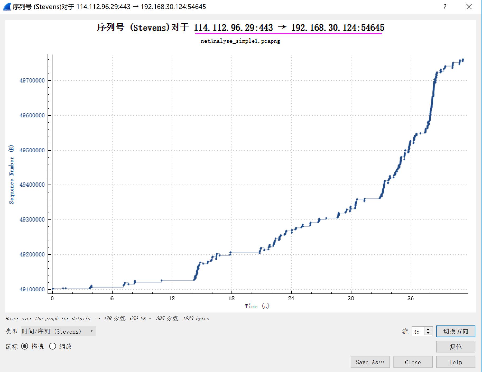 网络分析 NetInside Wireshark  TCP数据流图形