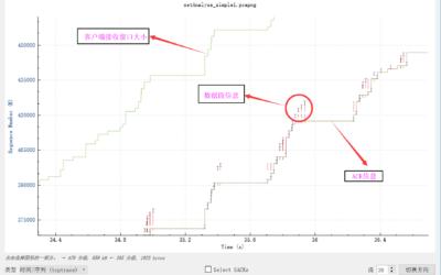 网络分析系列之二十六_如何使用TCP数据流图形分析应用性能
