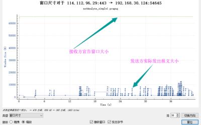 网络分析系列之二十九_如何使用TCP数据流图形分析窗口大小