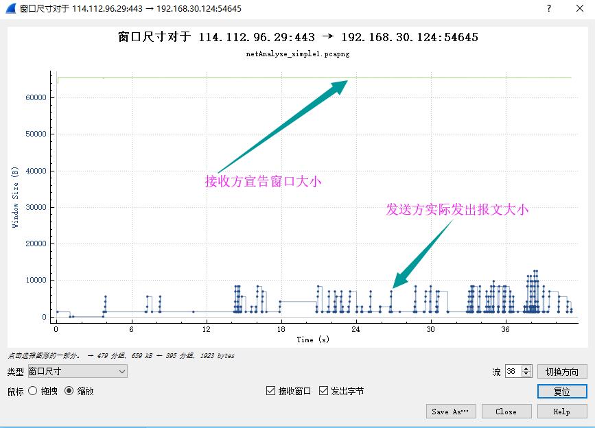 网深科技 NetInside 网络分析 Wireshark  分析TCP滑动窗口