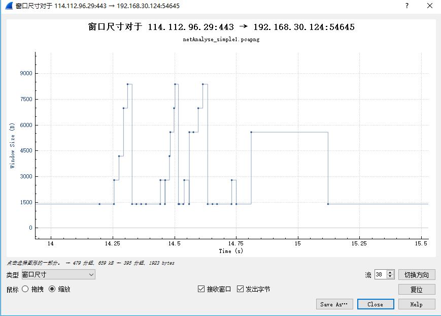 网深科技 NetInside 网络分析 Wireshark  滑动窗口细节